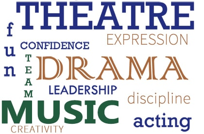 Homeschool Theatre Classes